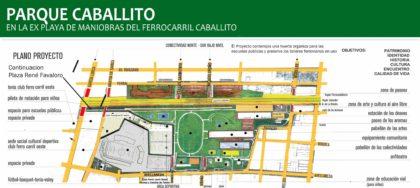 Parque vs Shopping: cómo es la contrapropuesta de los vecinos que se oponen al megaemprendimiento de IRSA en Caballito