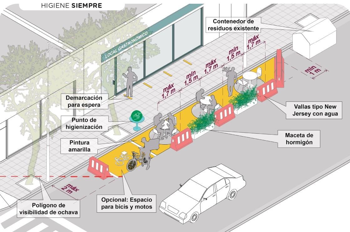 El gobierno habilitó la instalación de 12 áreas gastronómicas en plazas y veredas de la Comuna 10
